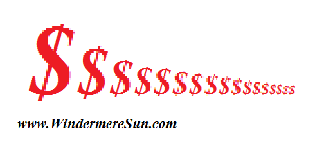 Finance Dollar Signs (credit: WindermereSun-Susan Sun Nunamaker)