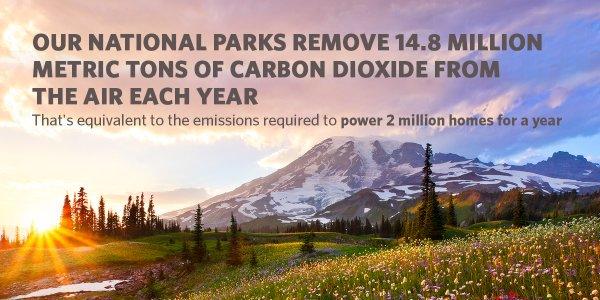 National Parks (credit: U.S. Dept. of Interior)