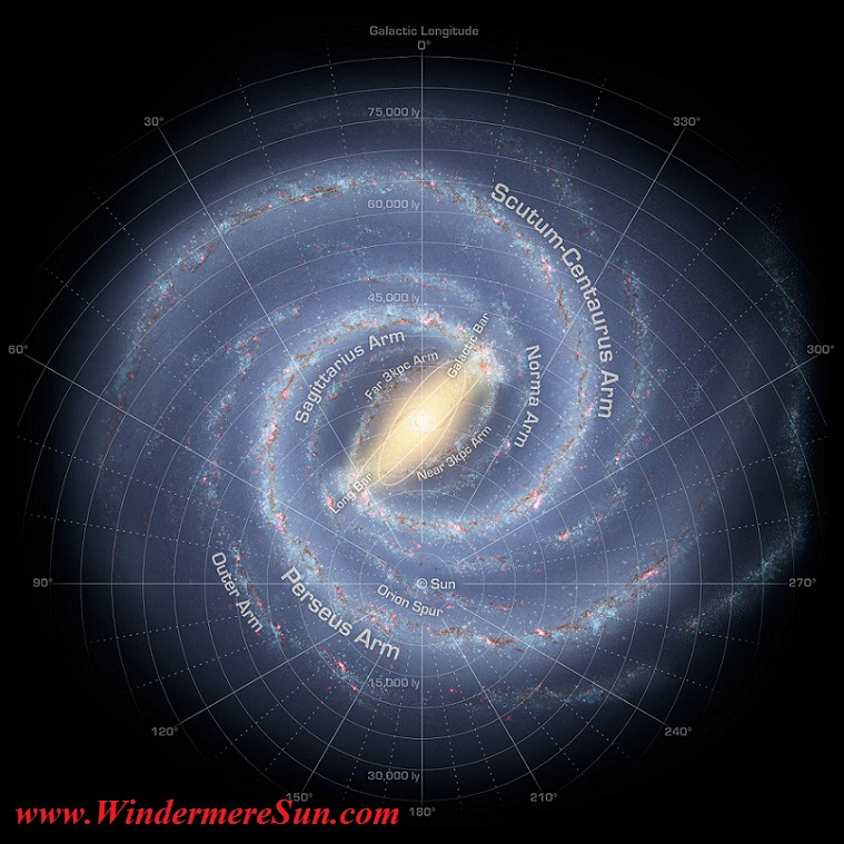MilkyWay-full-annotated, artist conception, PD final