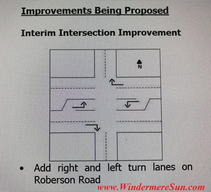 Interim Intersection Improvement (credit: Orange County)