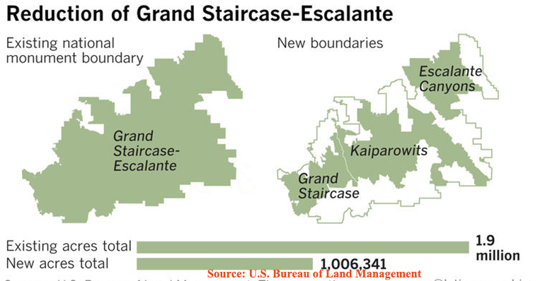 Grand Staircase Escalante map final