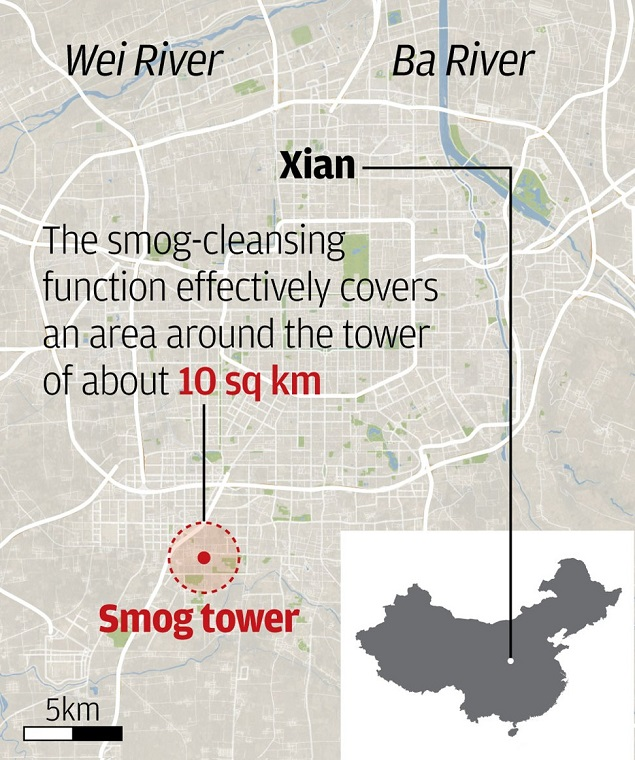 Smog Cleansing Tower in Xian, Shaanxi of China final
