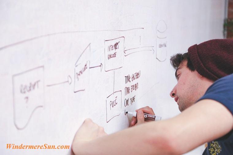 teacher, male caucasian, blueprint-company-concept-7366 final