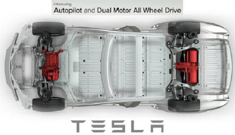 tesla-dual-drive-autopilot-001.jpg.650x0_q70_crop-smart Tesla Screen Capture final