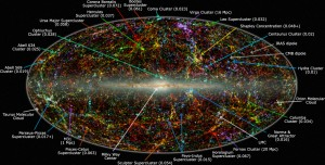 Panoramic view of the entire near-infrared sky reveals the distribution of galaxies beyond the Milky Way. Galaxies are color-coded by redshift.