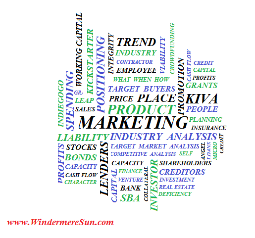 Marketing-Insurance-Finance collage (credit: Windermere Sun-Susan Sun Nunamaker)