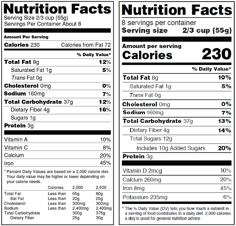 FDA food label-original label (L), new label (R), by July 26, 2016