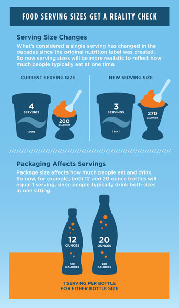 FDA food label-serving size reality check (credit: FDA)