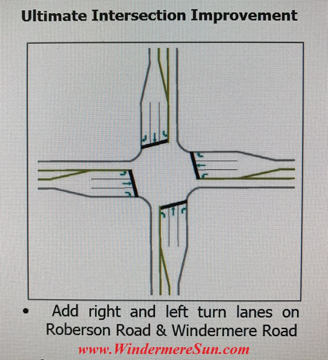 Ultimate Intersection Improvement (credit: Orange County)